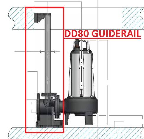 DD80 Guiderail assemblies for Semisom Series 80 Pumps