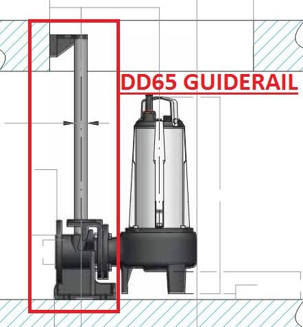 Semison DD65 Guiderail assemblies